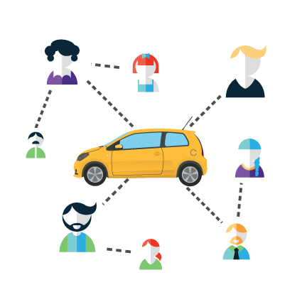 car sharing users, network